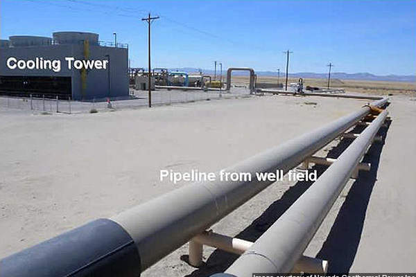 A close view of the pipeline between the well and the plant.