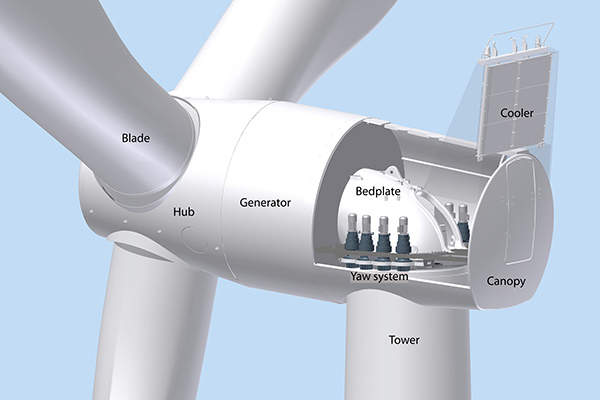 Siemens SWT-3.0 direct drive wind turbines integrate permanent magnet generators and direct-drive technology.